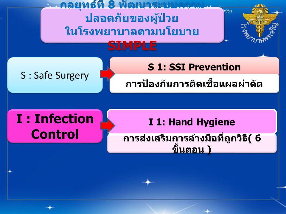 I : Infection Control กลยุทธ์ที่ 8 พัฒนาระบบความปลอดภัยของผู้ป่วย
