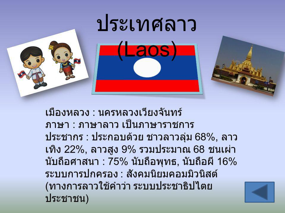 ประเทศลาว (Laos)