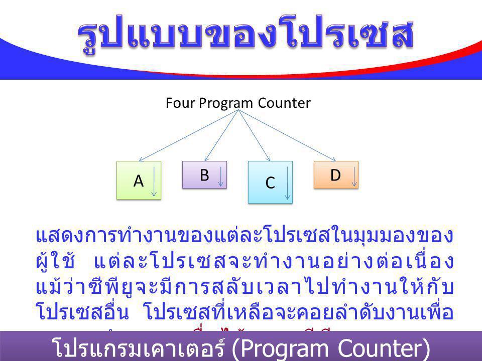 โปรแกรมเคาเตอร์ (Program Counter)