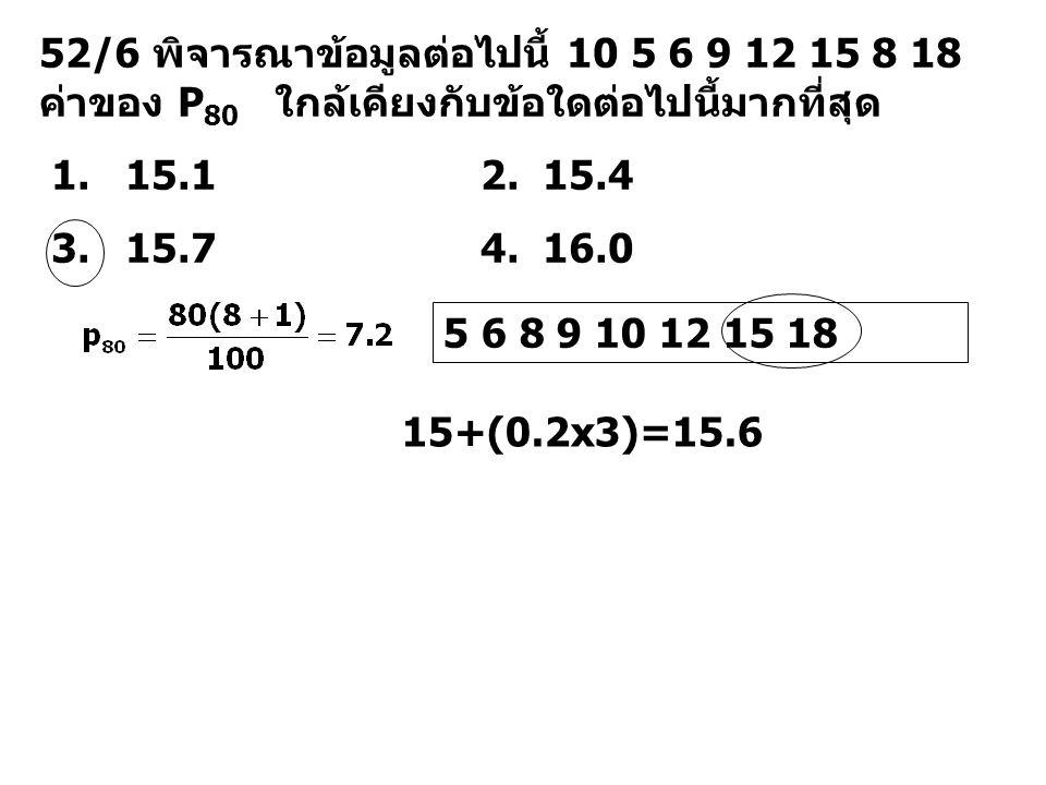 52/6 พิจารณาข้อมูลต่อไปนี้ 10 5 6 9 12 15 8 18 ค่าของ P80 ใกล้เคียงกับข้อใดต่อไปนี้มากที่สุด
