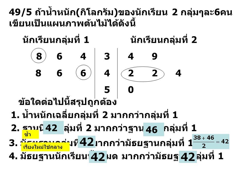 นักเรียนกลุ่มที่ 1 นักเรียนกลุ่มที่ 2 8 6 4 3 4 9 8 6 6 4 2 2 4 5 0