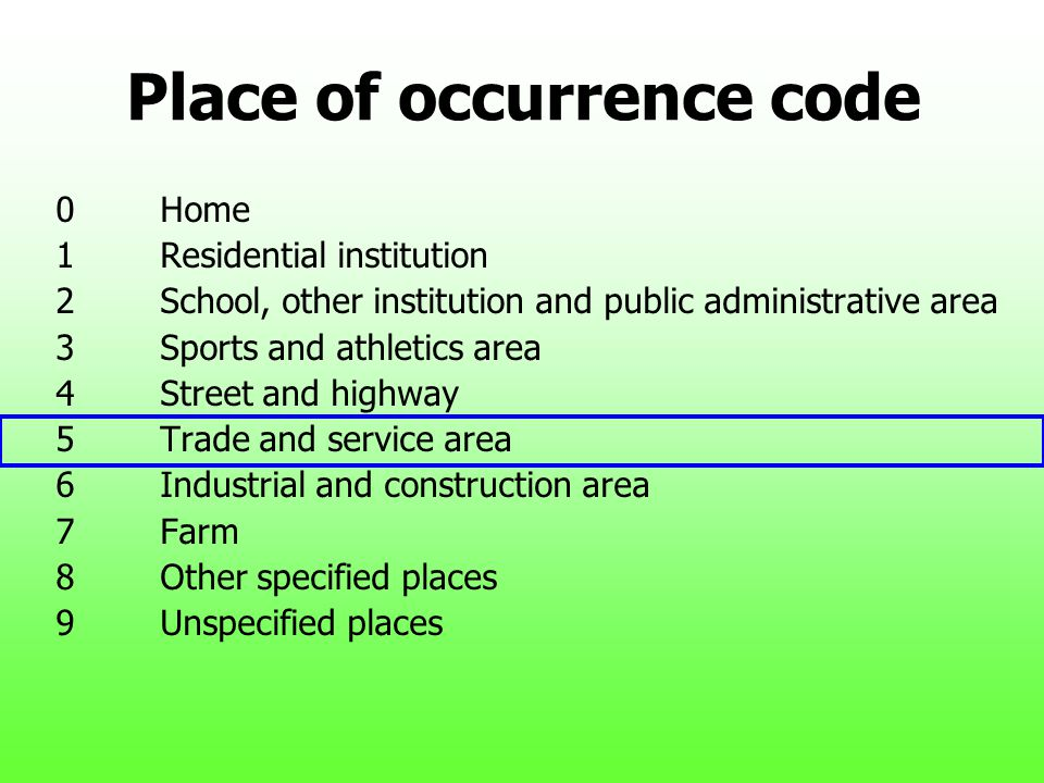 Place of occurrence code