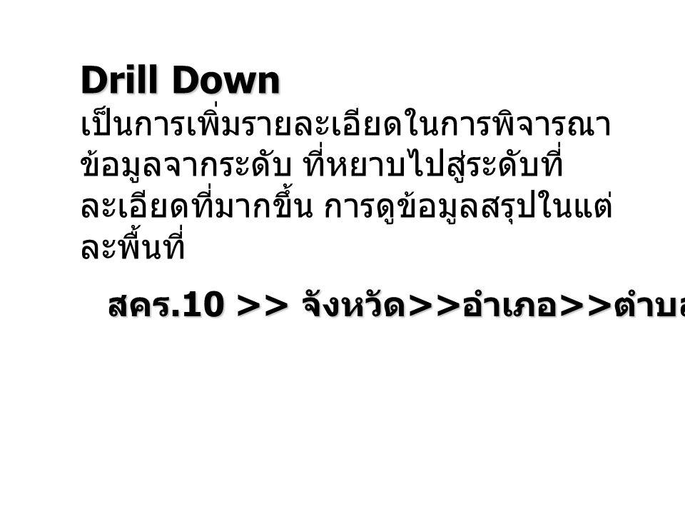 Drill Down เป็นการเพิ่มรายละเอียดในการพิจารณาข้อมูลจากระดับ ที่หยาบไปสู่ระดับที่ละเอียดที่มากขึ้น การดูข้อมูลสรุปในแต่ละพื้นที่