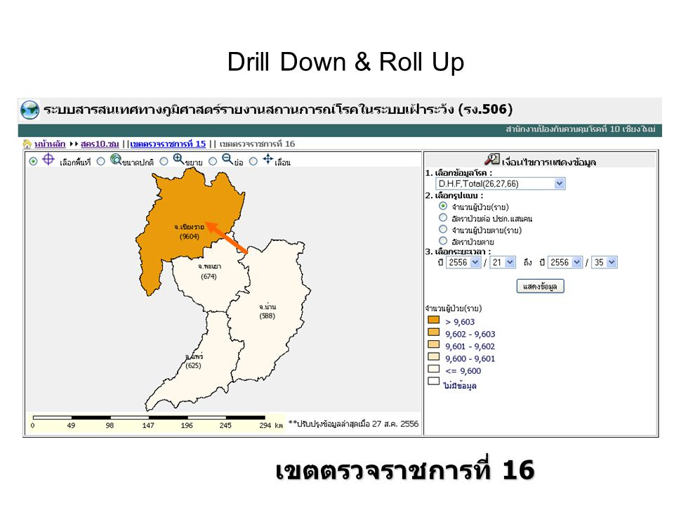 Drill Down & Roll Up เขตตรวจราชการที่ 16
