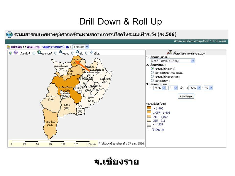 Drill Down & Roll Up จ.เชียงราย