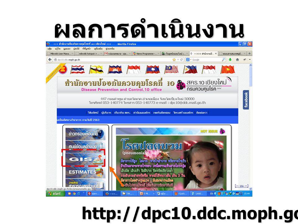 ผลการดำเนินงาน http://dpc10.ddc.moph.go.th/