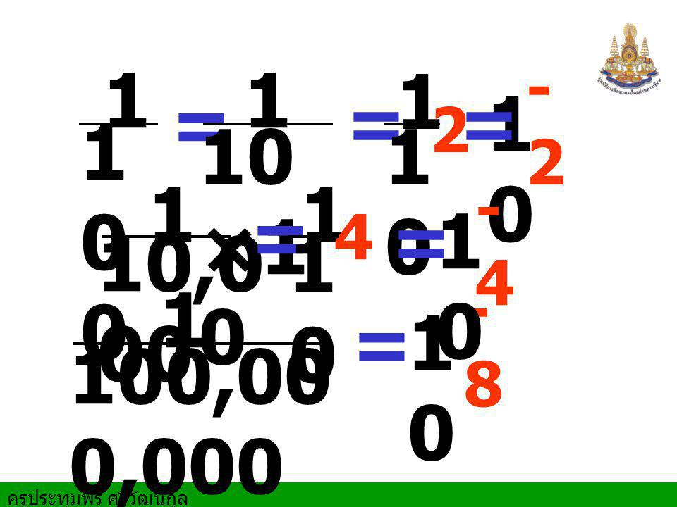 -2 1 1 1 = = = 10 2 100 10×10 10 1 1 -4 = 4 = 10 10,000 10 1 -8 = 10 100,000,000
