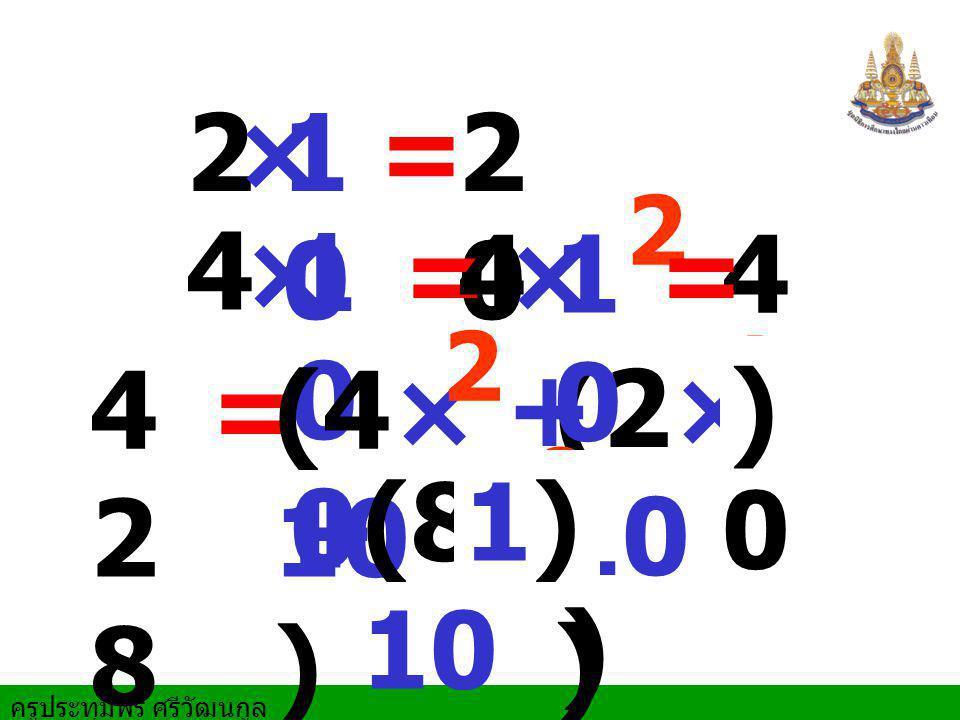 2 × 10 = 20 2 4 × 100 = 4 × 10 = 400 2 1 428 = (4×10 ) + (2×10 ) ) (8×10 ) 1) +