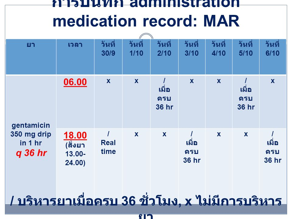 การบันทึก administration medication record: MAR