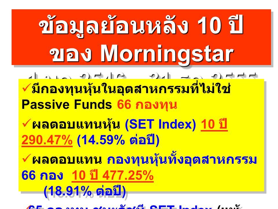 ข้อมูลย้อนหลัง 10 ปี ของ Morningstar