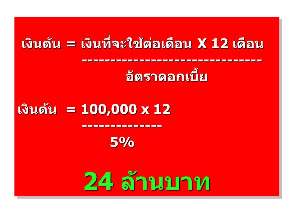 เงินต้น = เงินที่จะใช้ต่อเดือน X 12 เดือน -------------------------------