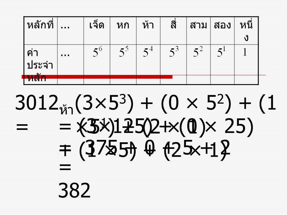 หลักที่ ... เจ็ด. หก. ห้า. สี่ สาม. สอง. หนึ่ง. ค่าประจำหลัก. 3012ห้า = (3×53) + (0 × 52) + (1 ×51) + (2 × 1)