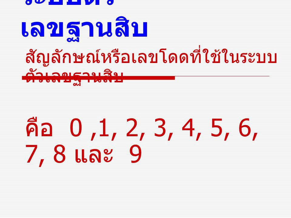 ระบบตัวเลขฐานสิบ คือ 0 ,1, 2, 3, 4, 5, 6, 7, 8 และ 9