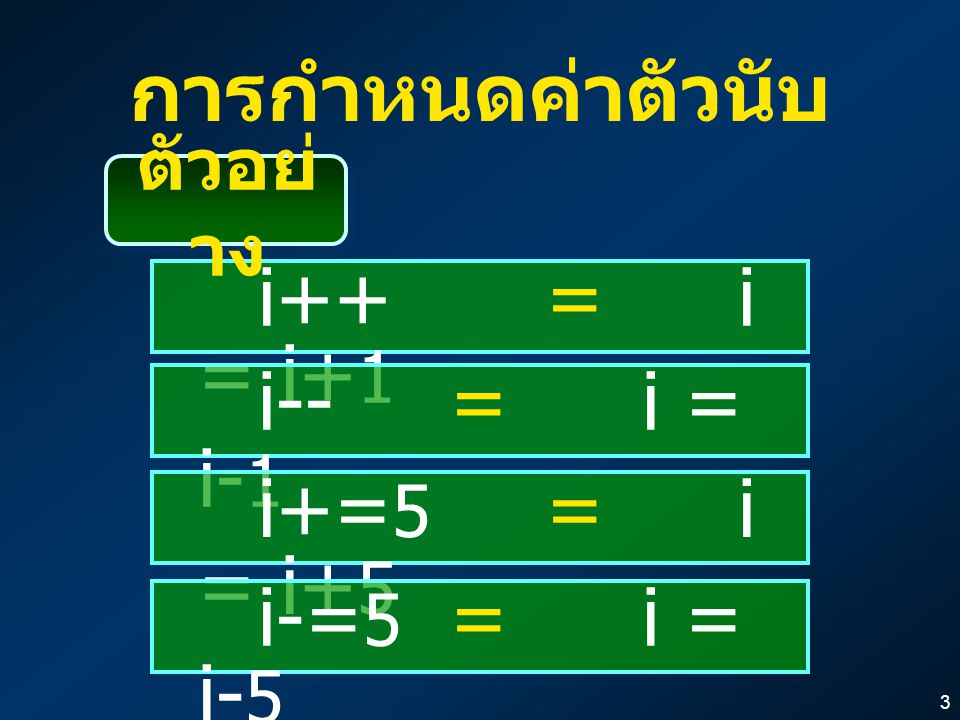การกำหนดค่าตัวนับ i++ = i = i+1 i-- = i = i-1 i+=5 = i = i+5