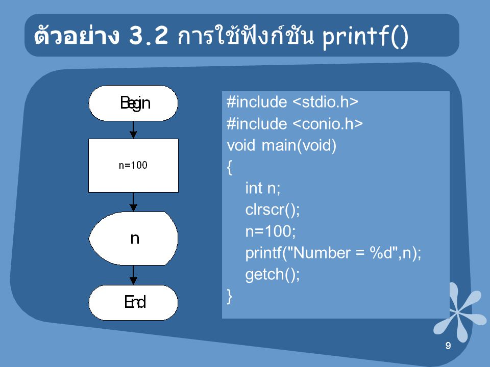 ตัวอย่าง 3.2 การใช้ฟังก์ชัน printf()