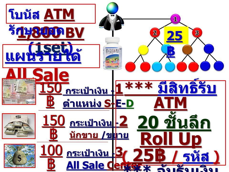 1,800 BV (1set) *** มีสิทธิ์รับ ATM *** ลุ้นรับเงิน 50 ล้านบาท / เดือน