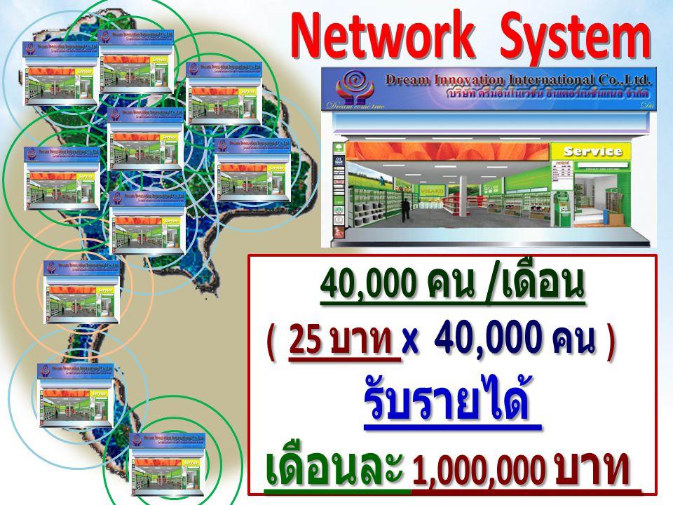 รับรายได้ เดือนละ 1,000,000 บาท Network System 40,000 คน /เดือน