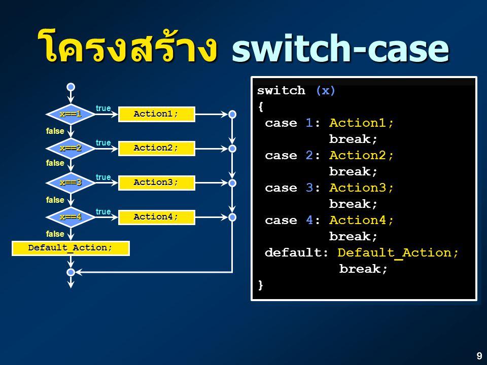 โครงสร้าง switch-case