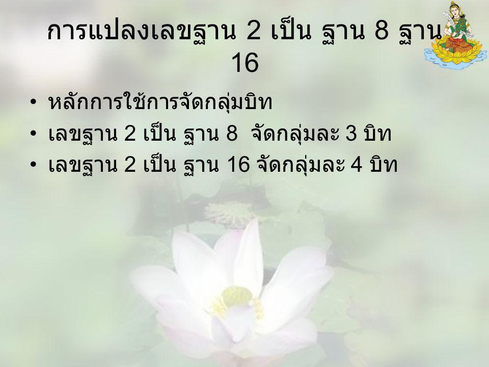 การแปลงเลขฐาน 2 เป็น ฐาน 8 ฐาน 16