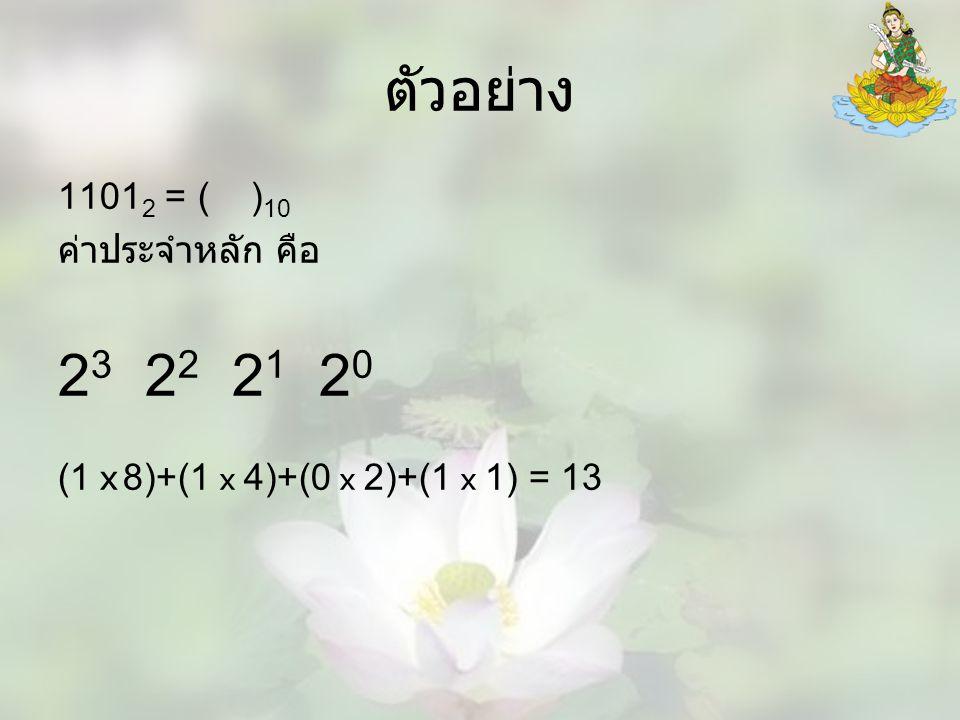 ตัวอย่าง 23 22 21 20 11012 = ( )10 ค่าประจำหลัก คือ