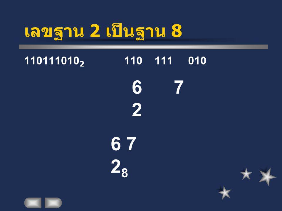 เลขฐาน 2 เป็นฐาน 8 1101110102 110 111 010 6 7 2 6 7 28