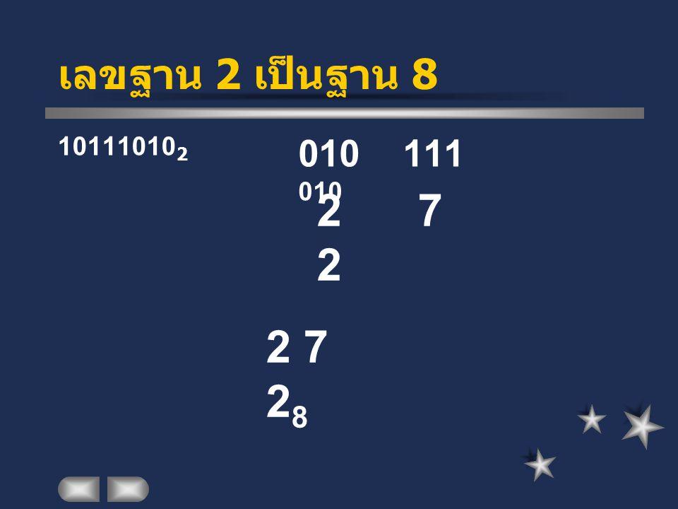 เลขฐาน 2 เป็นฐาน 8 101110102 010 111 010 2 7 2 2 7 28