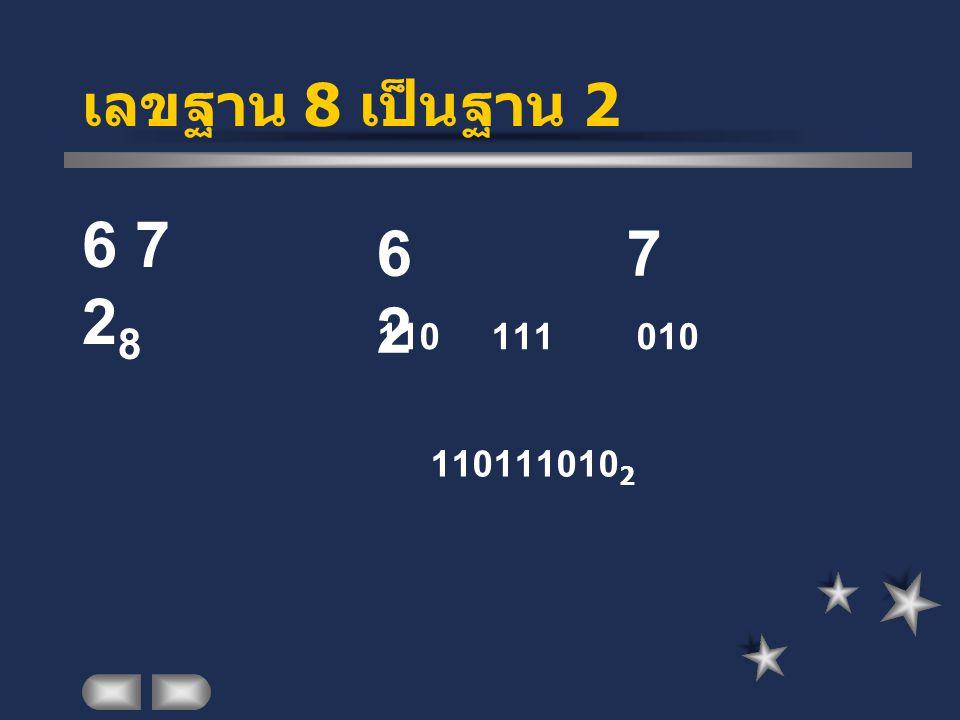 เลขฐาน 8 เป็นฐาน 2 6 7 28 6 7 2 110 111 010 1101110102