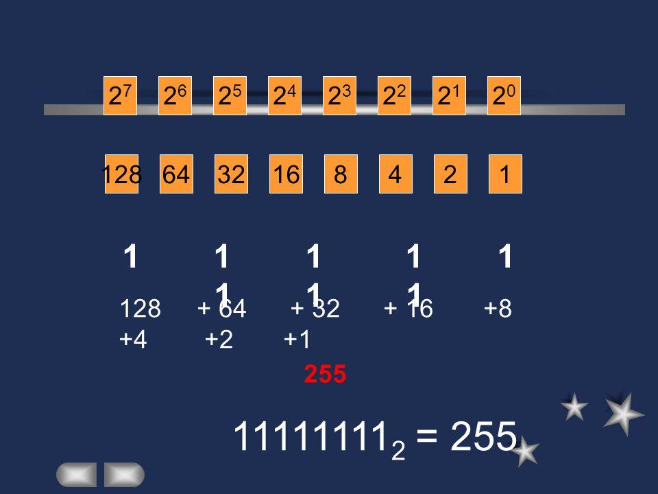 27 26. 25. 24. 23. 22. 21. 20. 128. 64. 32. 16. 8. 4. 2. 1. 1 1 1 1 1 1 1 1.
