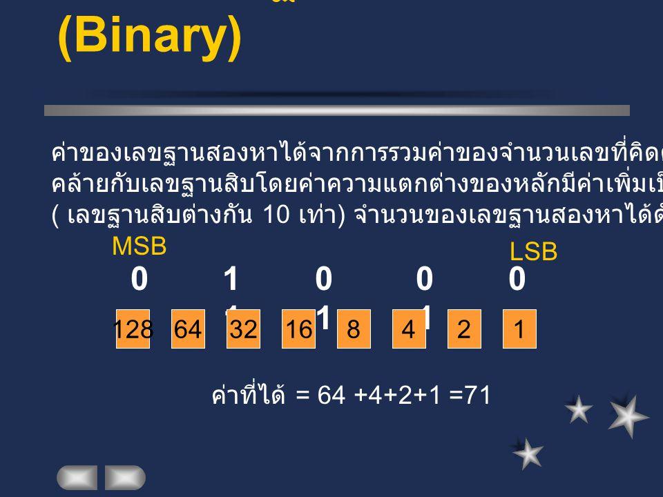 ระบบเลขฐานสอง (Binary)