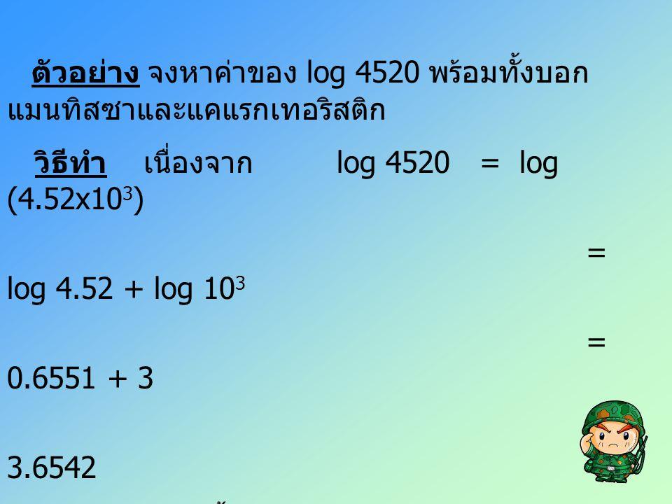 วิธีทำ เนื่องจาก log 4520 = log (4.52x103) = log 4.52 + log 103