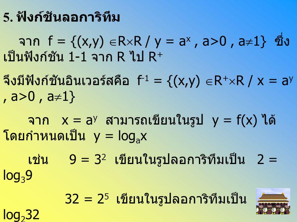 5. ฟังก์ชันลอการิทึม จาก f = {(x,y) RR / y = ax , a>0 , a1} ซึ่งเป็นฟังก์ชัน 1-1 จาก R ไป R+