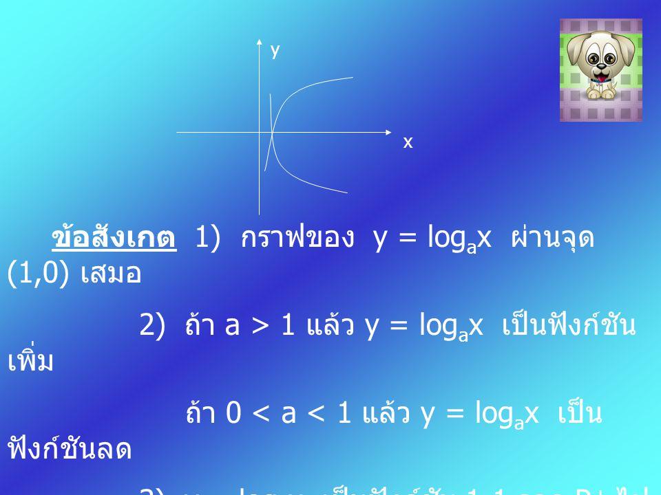 2) ถ้า a > 1 แล้ว y = logax เป็นฟังก์ชันเพิ่ม