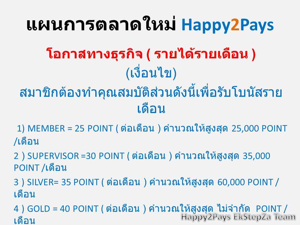 แผนการตลาดใหม่ Happy2Pays