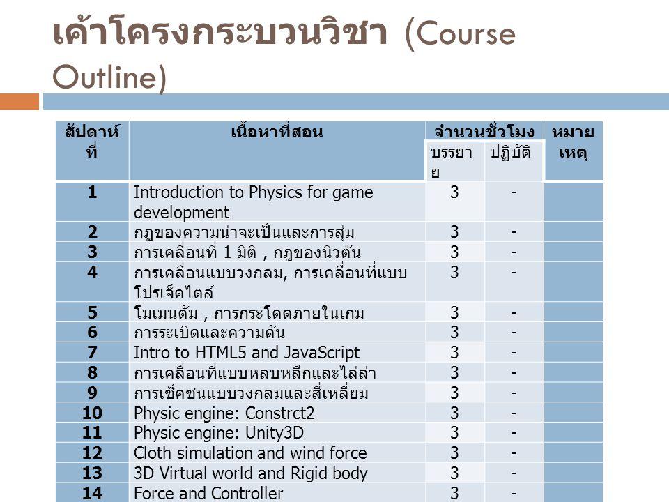 เค้าโครงกระบวนวิชา (Course Outline)