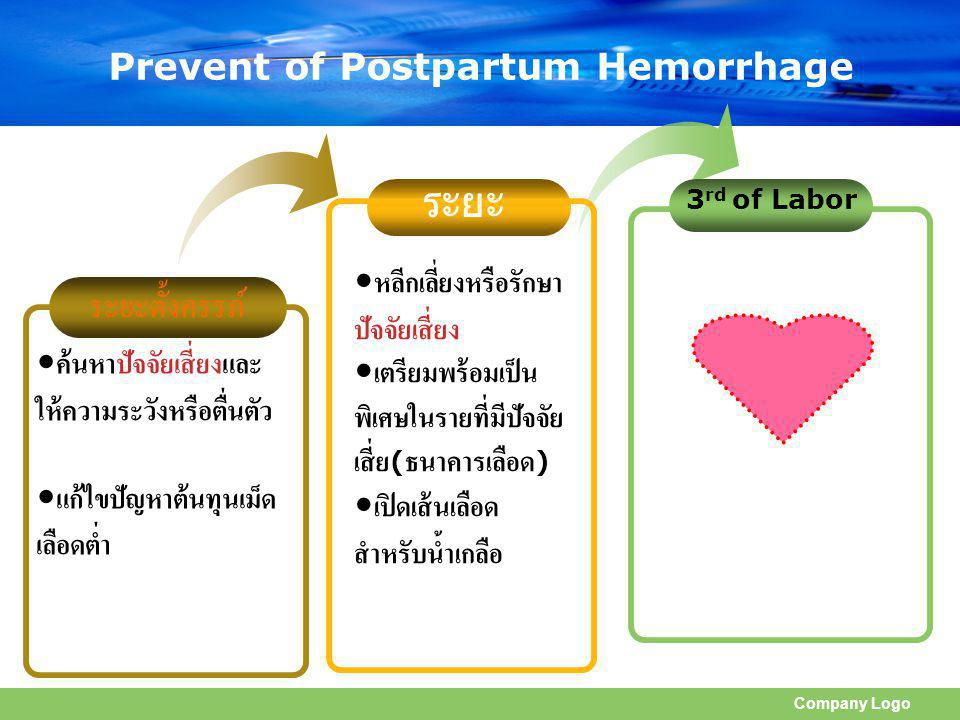 Prevent of Postpartum Hemorrhage