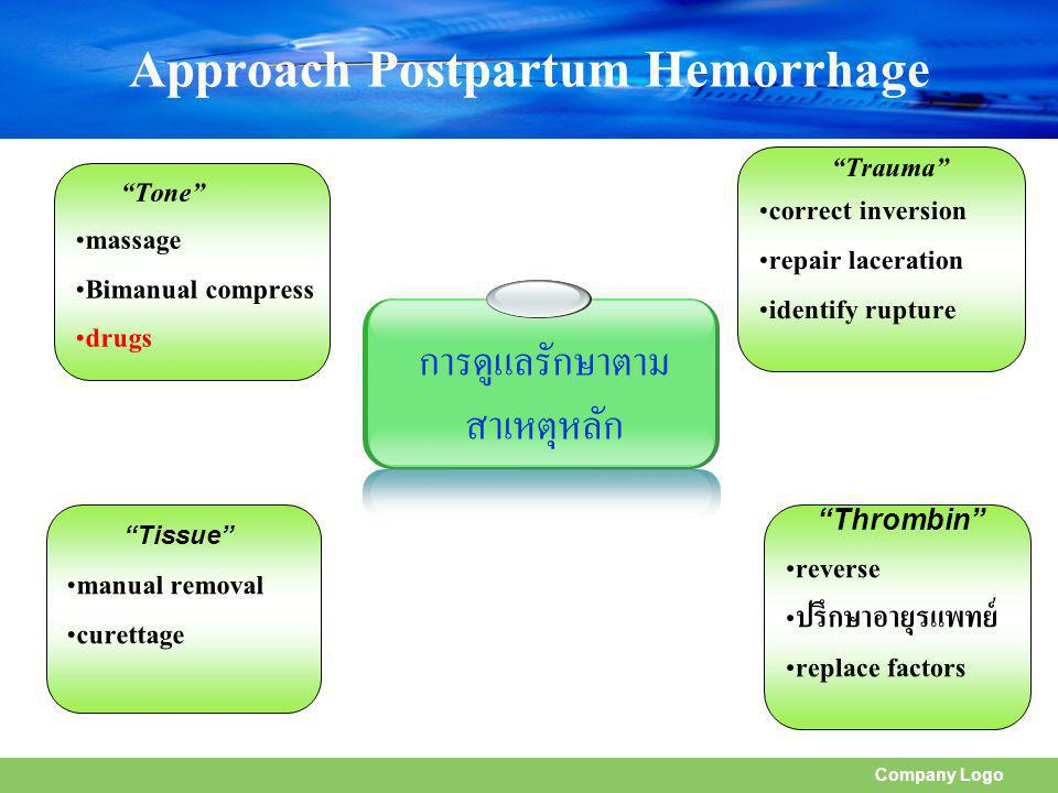 Approach Postpartum Hemorrhage