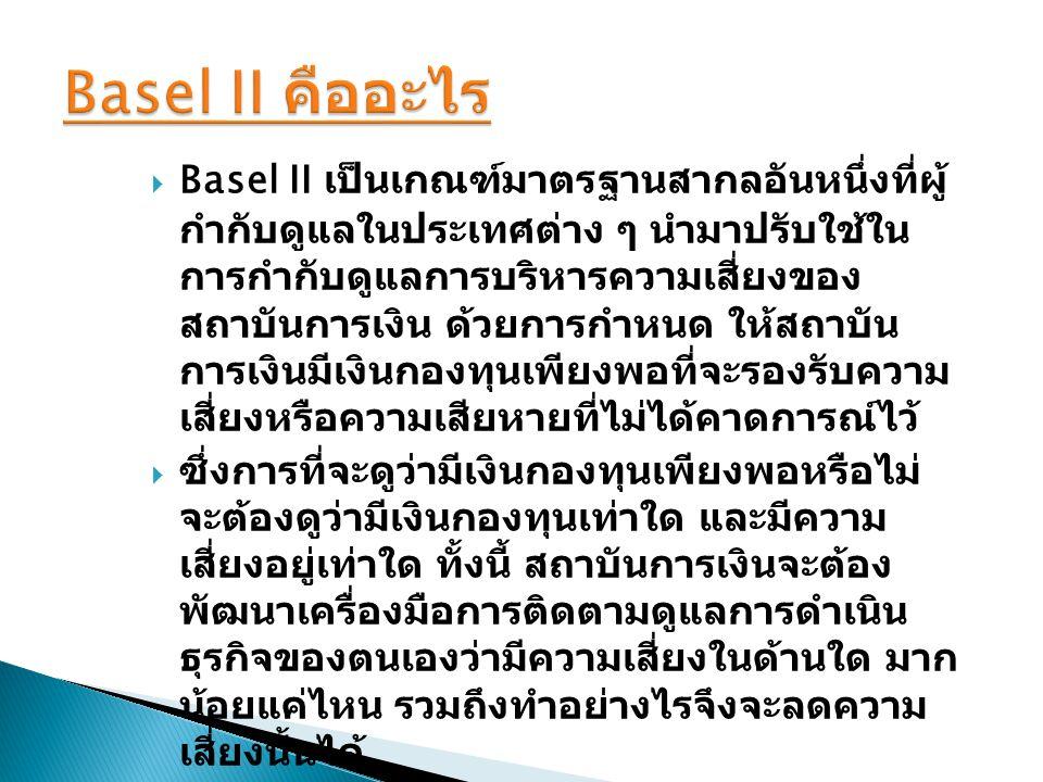 Basel II คืออะไร