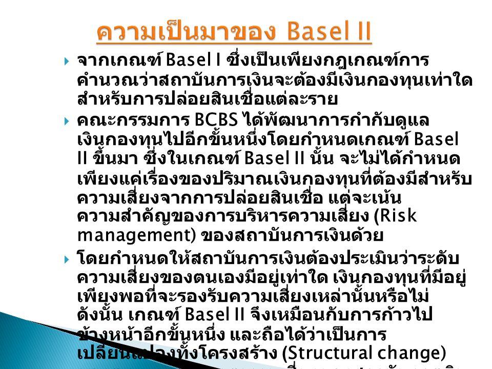 ความเป็นมาของ Basel II