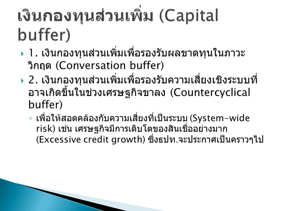 เงินกองทุนส่วนเพิ่ม (Capital buffer)