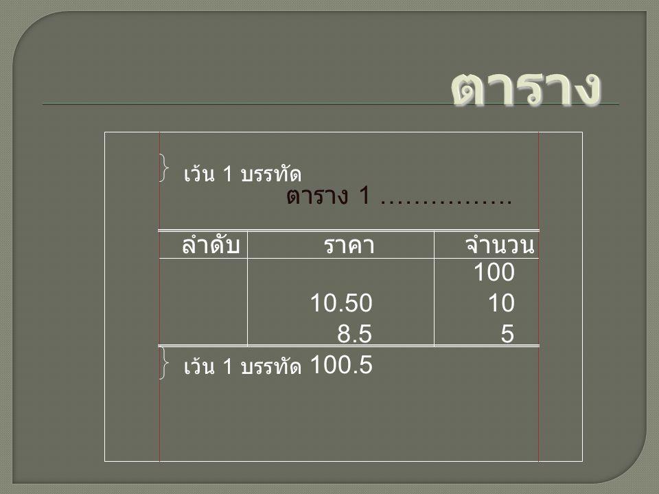 ตาราง ตาราง 1 ……………. ลำดับ ราคา จำนวน 10.50 8.5 100.5 100 10 5