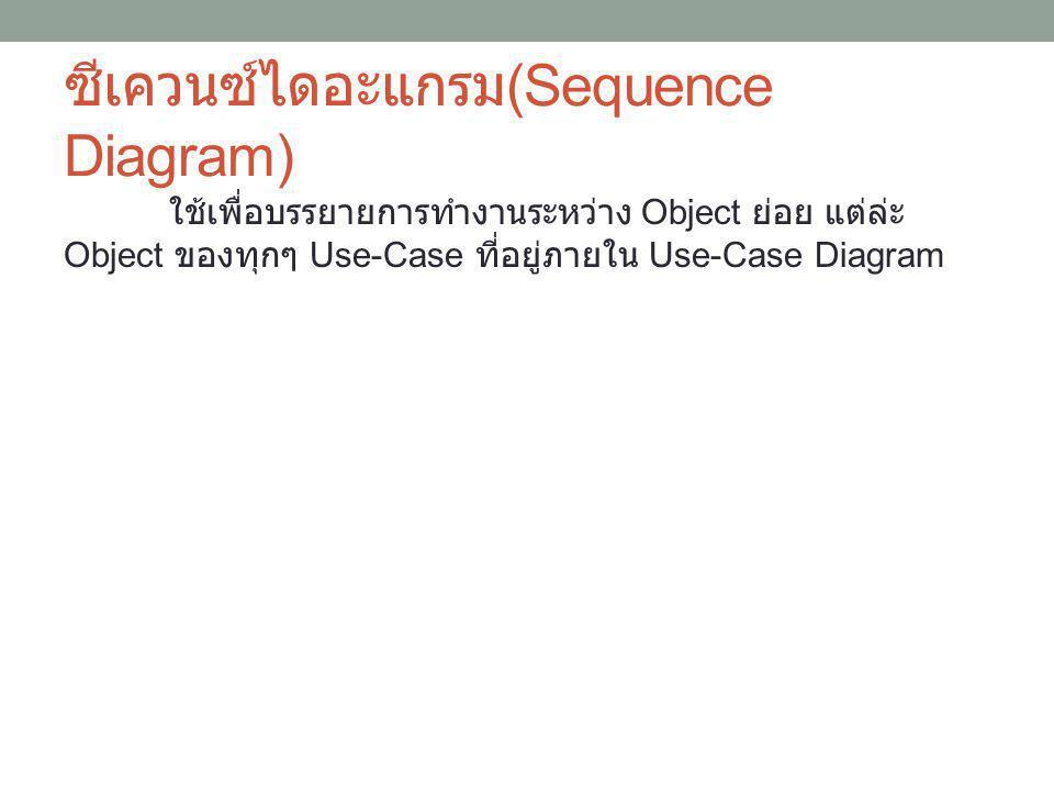ซีเควนซ์ไดอะแกรม(Sequence Diagram)