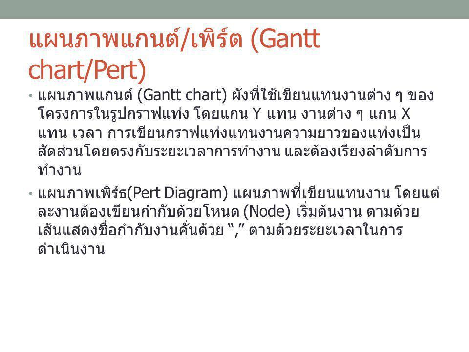 แผนภาพแกนต์/เพิร์ต (Gantt chart/Pert)