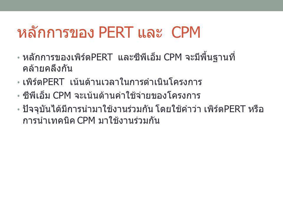 หลักการของ PERT และ CPM