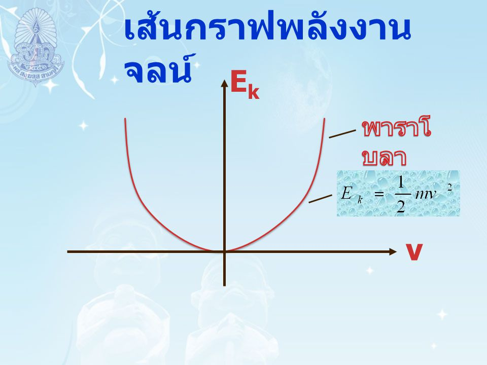 เส้นกราฟพลังงานจลน์ Ek พาราโบลา v