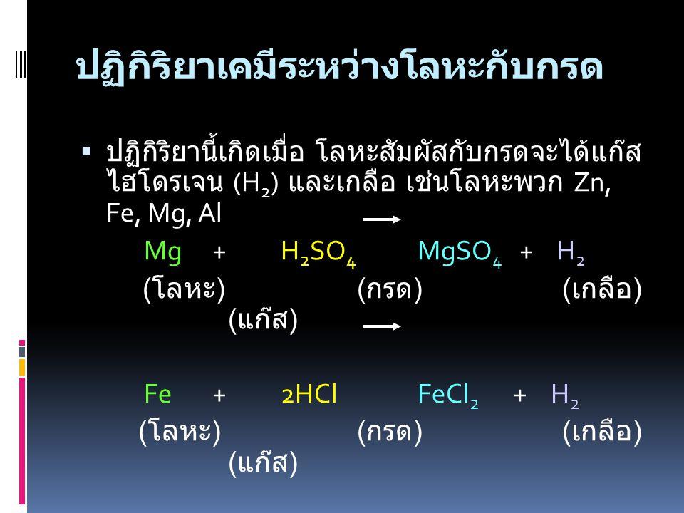 ปฏิกิริยาเคมีระหว่างโลหะกับกรด