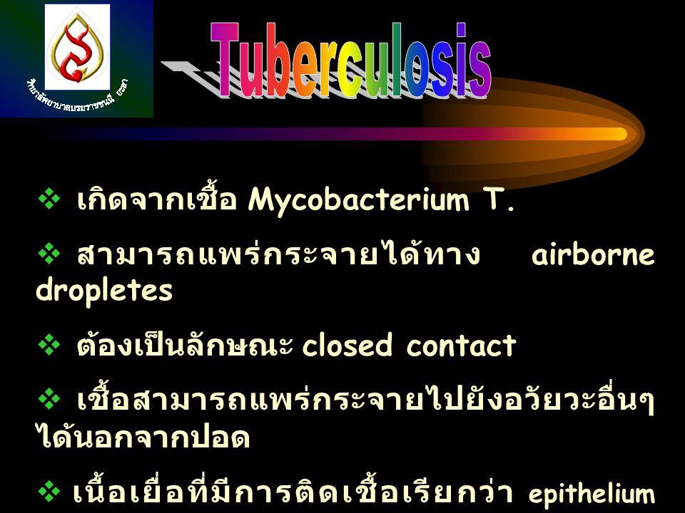 Tuberculosis เกิดจากเชื้อ Mycobacterium T.