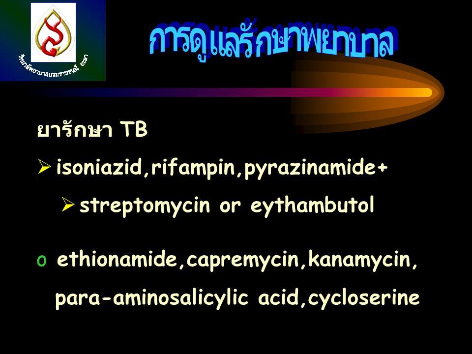 การดูแลรักษาพยาบาล ยารักษา TB isoniazid,rifampin,pyrazinamide+