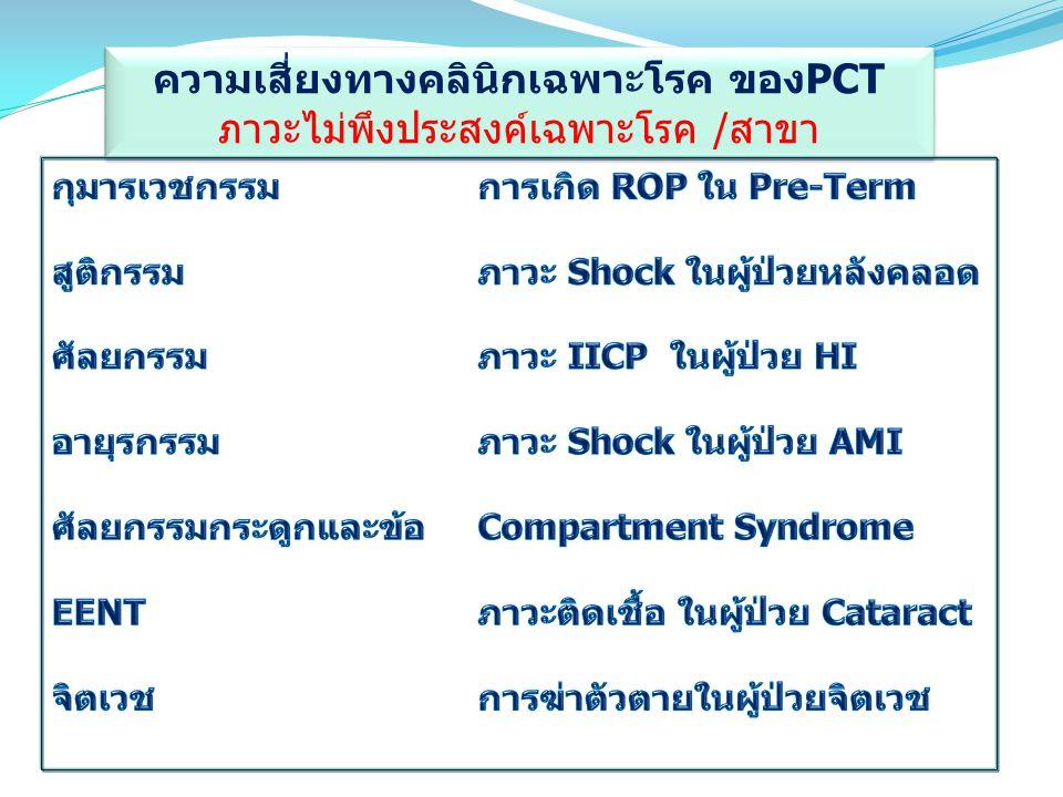 ความเสี่ยงทางคลินิกเฉพาะโรค ของPCT