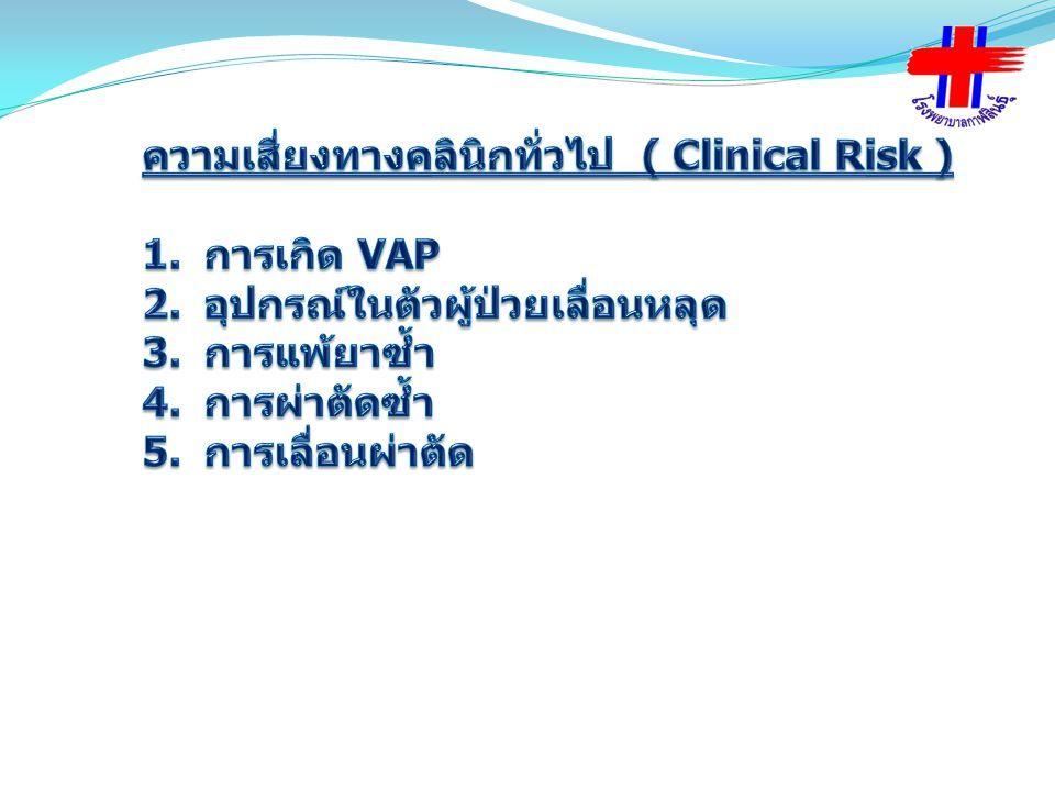 ความเสี่ยงทางคลินิกทั่วไป ( Clinical Risk )