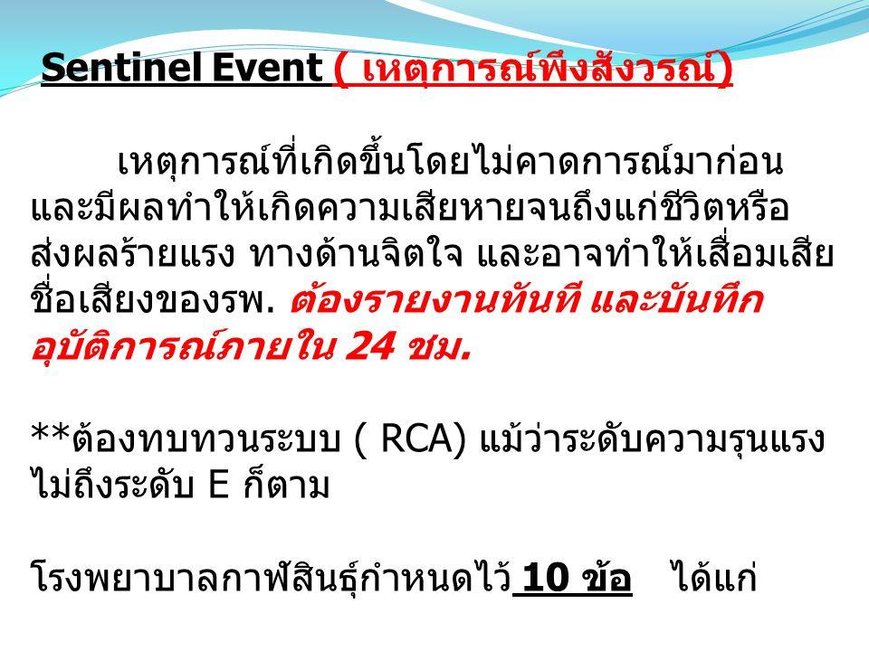 Sentinel Event ( เหตุการณ์พึงสังวรณ์)